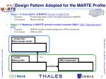 design pattern adopted for the marte profile