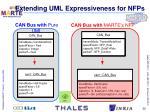 extending uml expressiveness for nfps