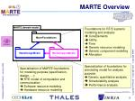 marte overview