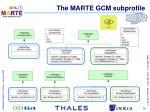 the marte gcm subprofile