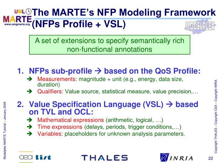 The MARTE's NFP Modeling Framework
