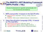 the marte s nfp modeling framework nfps profile vsl