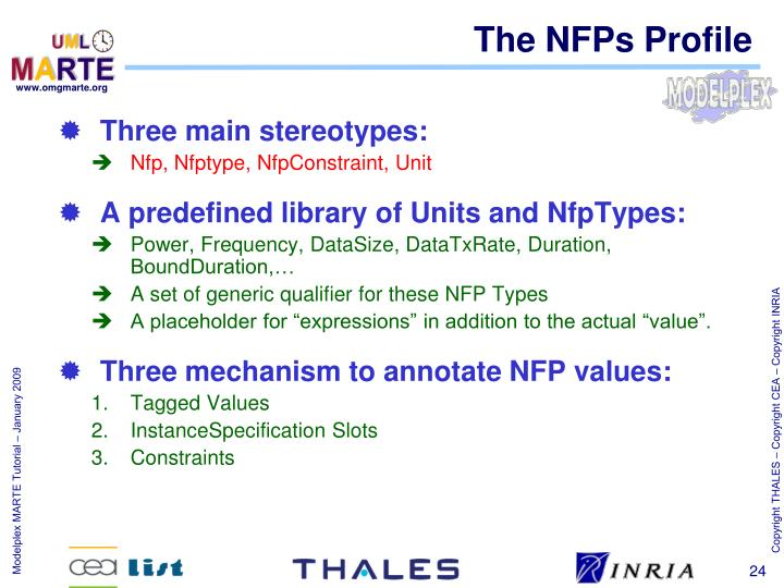 The NFPs Profile