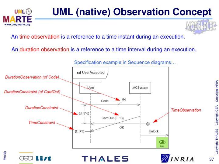 UML (native) Observation Concept