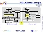 uml related concepts