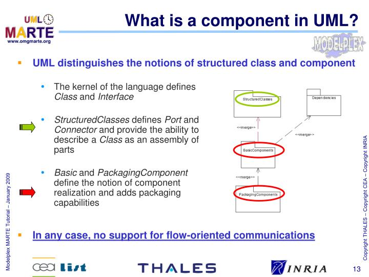 What is a component in UML?