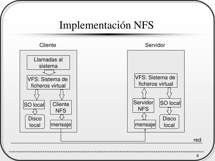 Implementación NFS