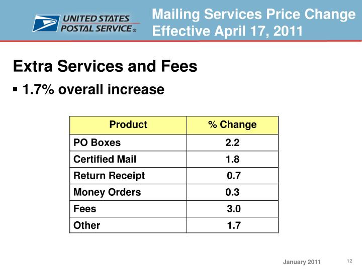 Extra Services and Fees