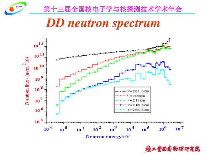 DD neutron spectrum