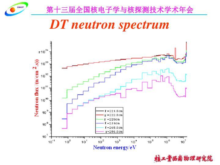 DT neutron spectrum