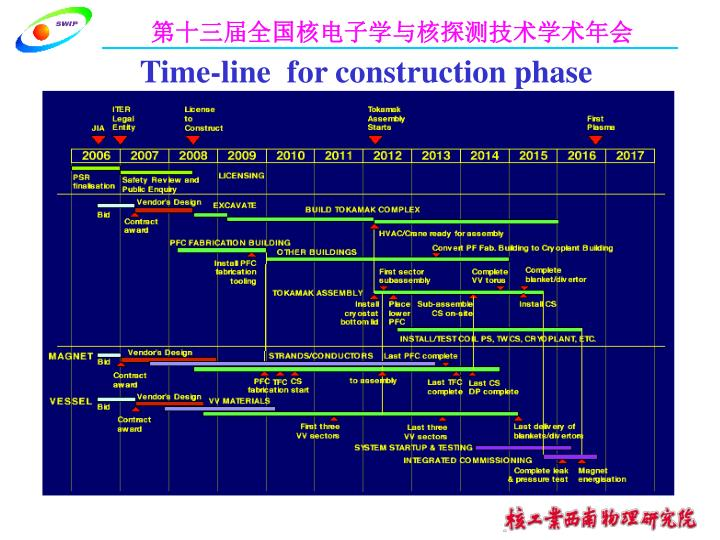 Time-line  for construction phase