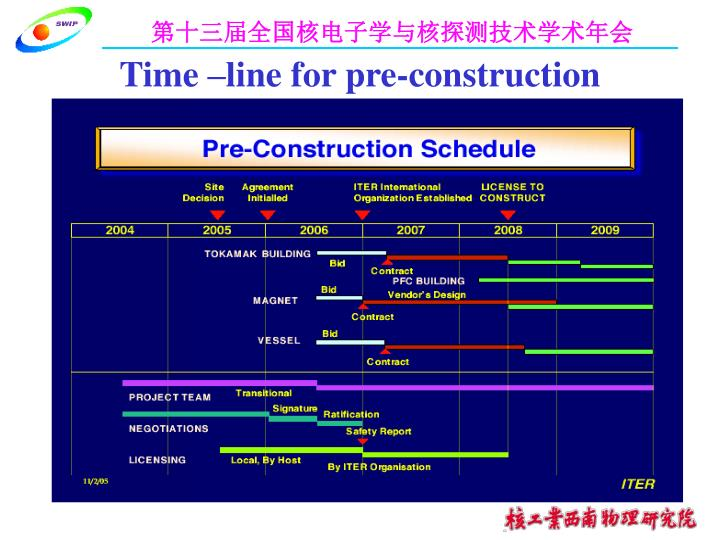 Time –line for pre-construction