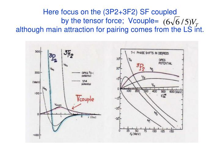Here focus on the (3P2+3F2) SF coupled