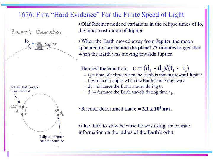 """1676: First """"Hard Evidence"""" For the Finite Speed of Light"""