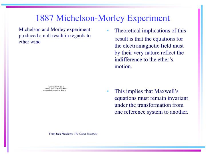 1887 Michelson-Morley Experiment
