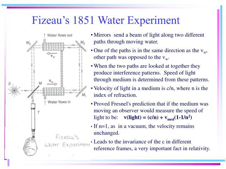 Fizeau's 1851 Water Experiment