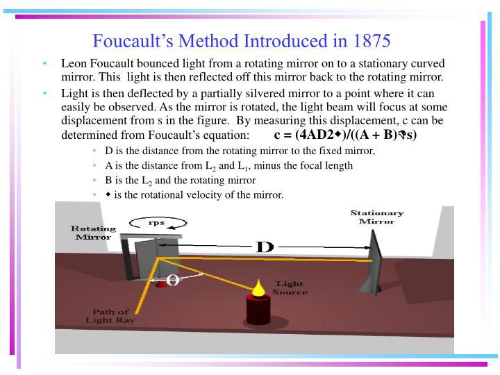 Foucault's Method Introduced in 1875