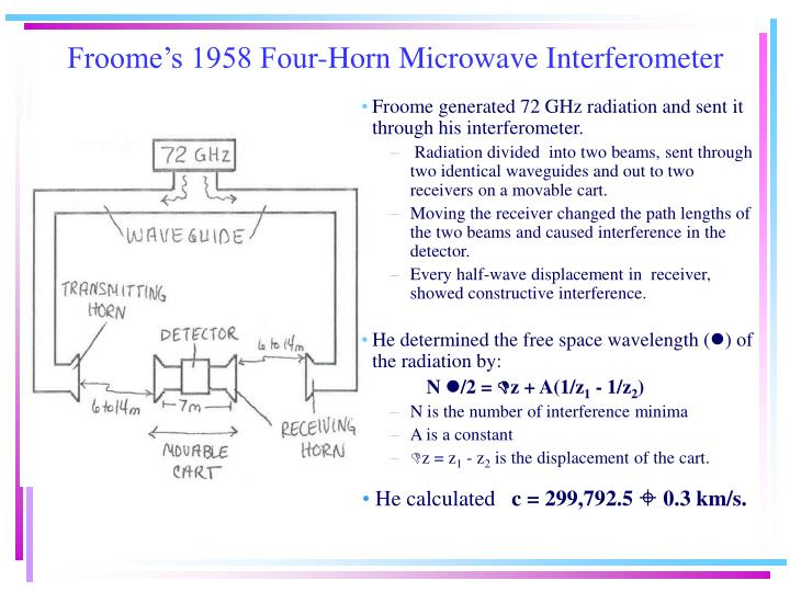 Froome's 1958 Four-Horn Microwave Interferometer