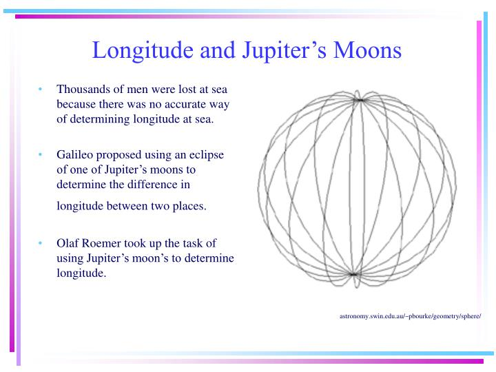Longitude and Jupiter's Moons