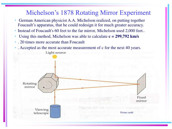 Michelson's 1878 Rotating Mirror Experiment