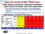 wait time waste as day mask layer
