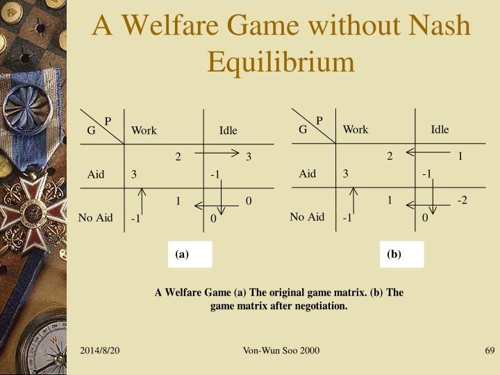 A Welfare Game without Nash Equilibrium