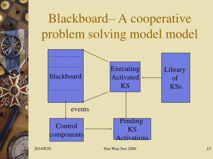 Blackboard– A cooperative problem solving model model
