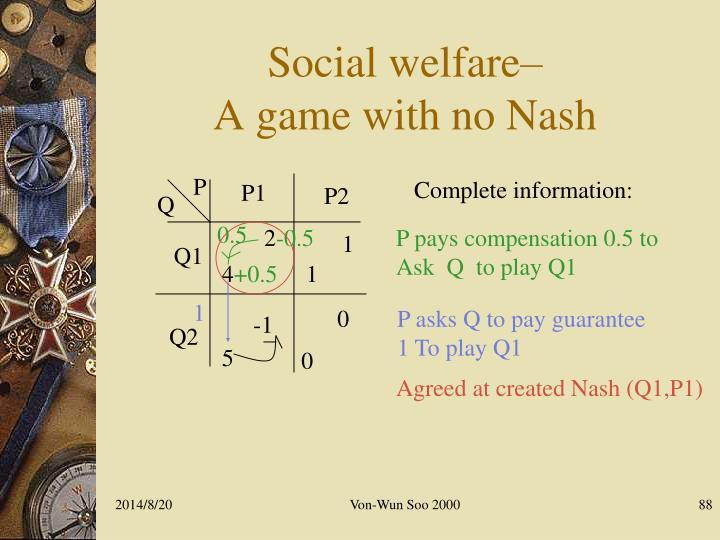 Social welfare–