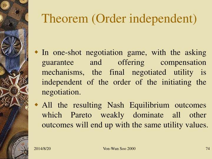 Theorem (Order independent)
