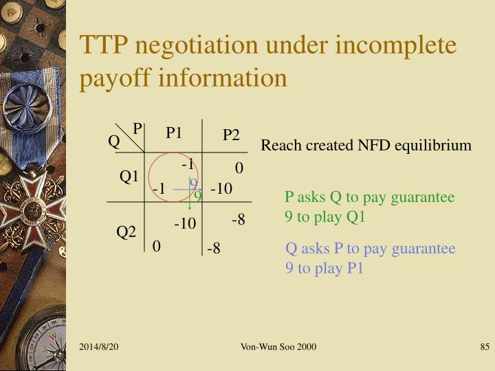 TTP negotiation under incomplete payoff information