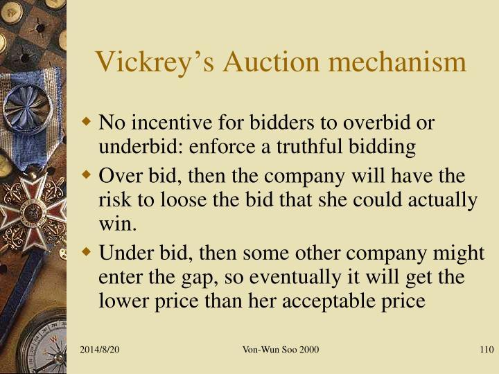 Vickrey's Auction mechanism