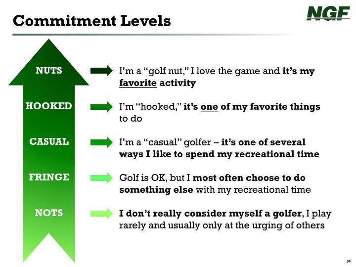 Commitment Levels