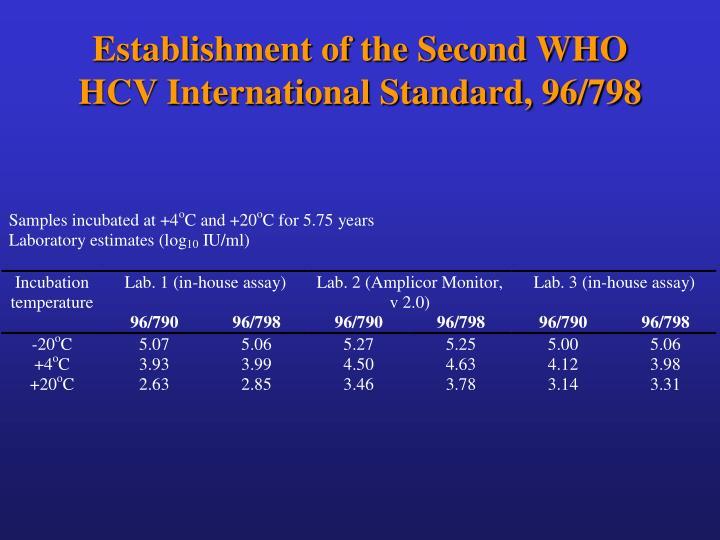 Establishment of the Second WHO HCV International Standard, 96/798