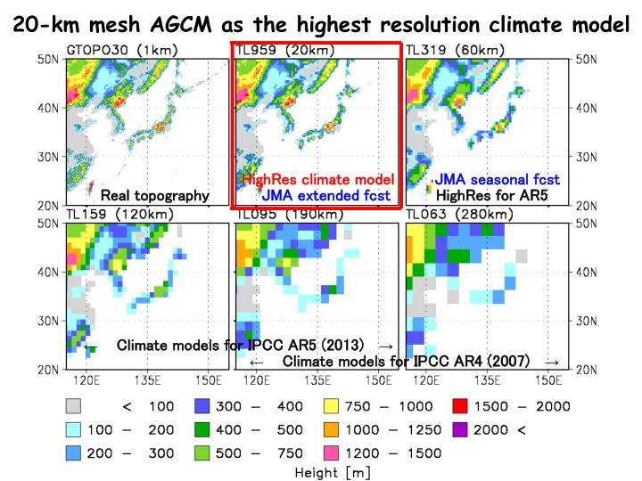20-km mesh AGCM as the highest resolution climate model