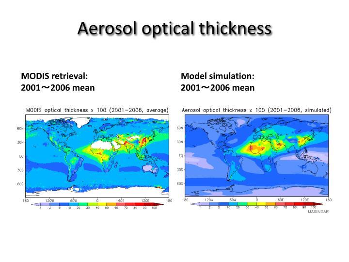 Aerosol optical thickness