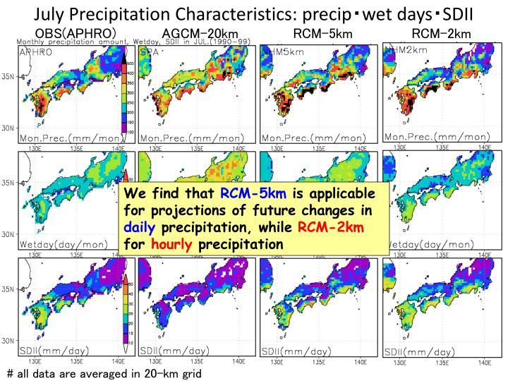 July Precipitation Characteristics: precip