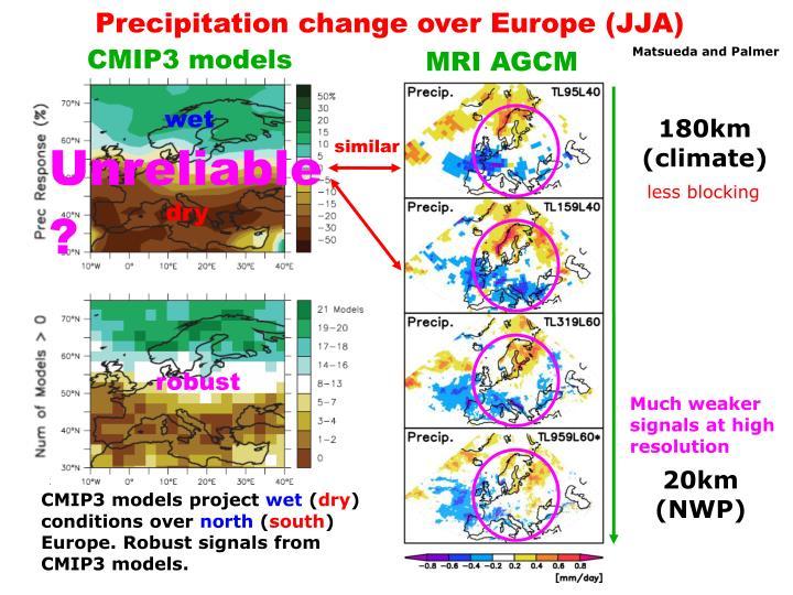 Precipitation change over Europe (JJA)
