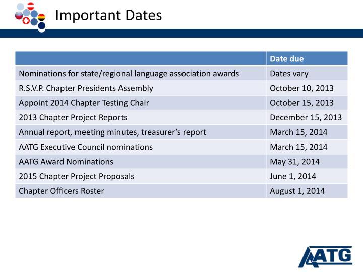 Important Dates