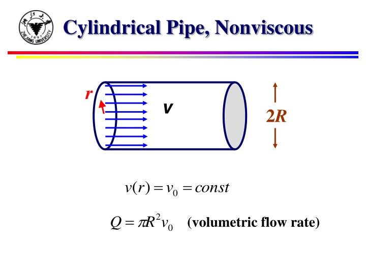 Cylindrical Pipe, Nonviscous