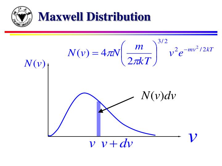 Maxwell Distribution