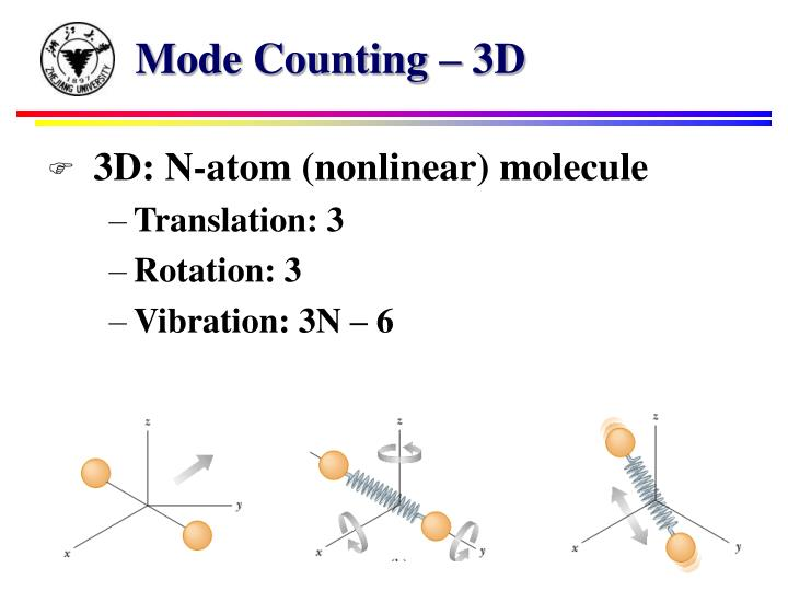 Mode Counting – 3D