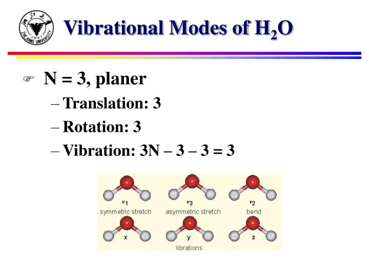 Vibrational Modes of H