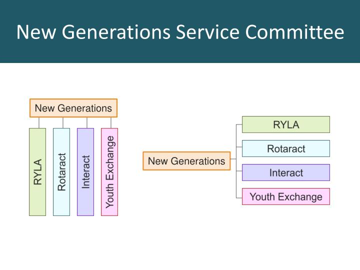 New Generations Service Committee
