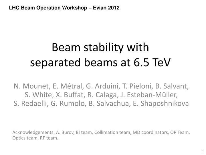 LHC Beam Operation Workshop – Evian 2012