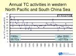 annual tc activities in western north pacific and south china sea