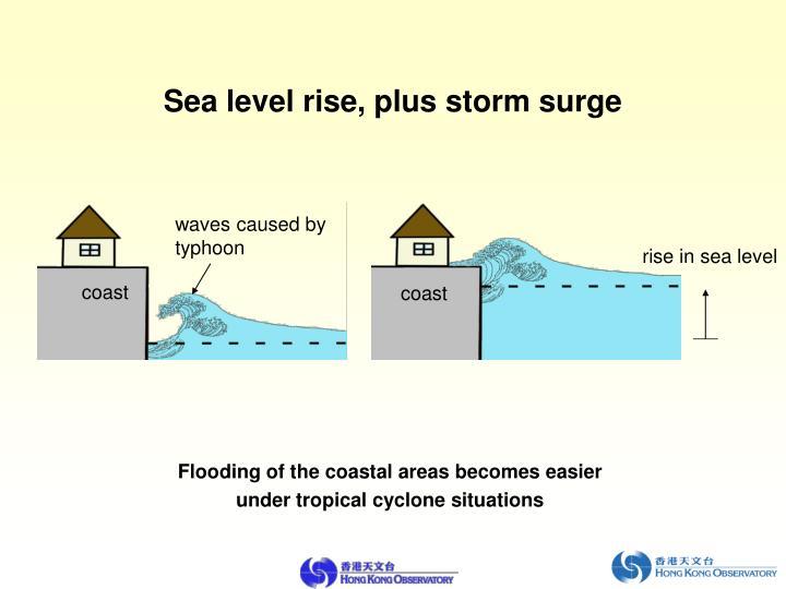 Sea level rise, plus storm surge