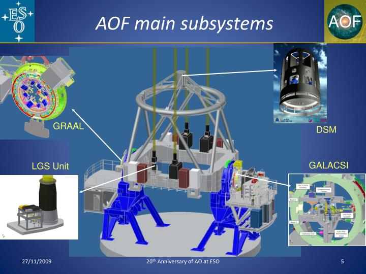 AOF main subsystems