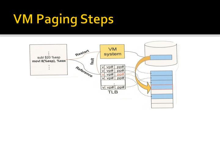VM Paging Steps