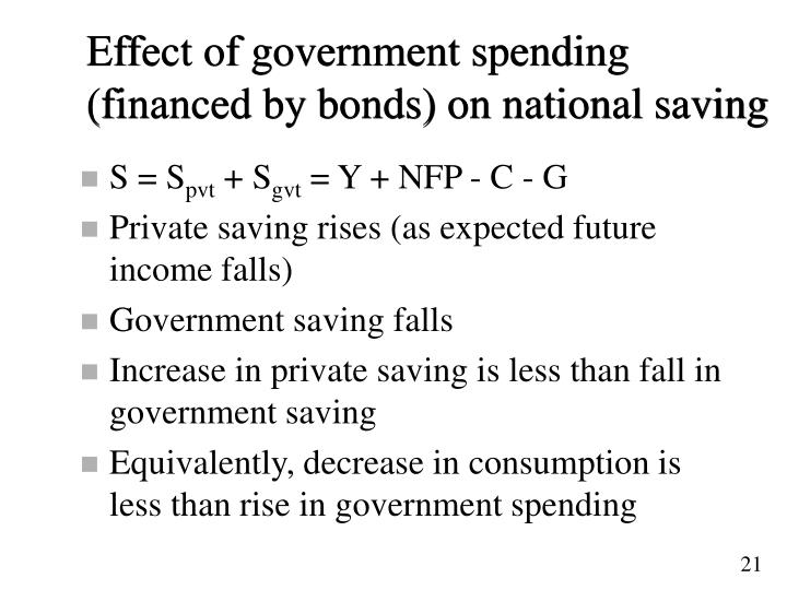 Effect of government spending (financed by bonds) on national saving