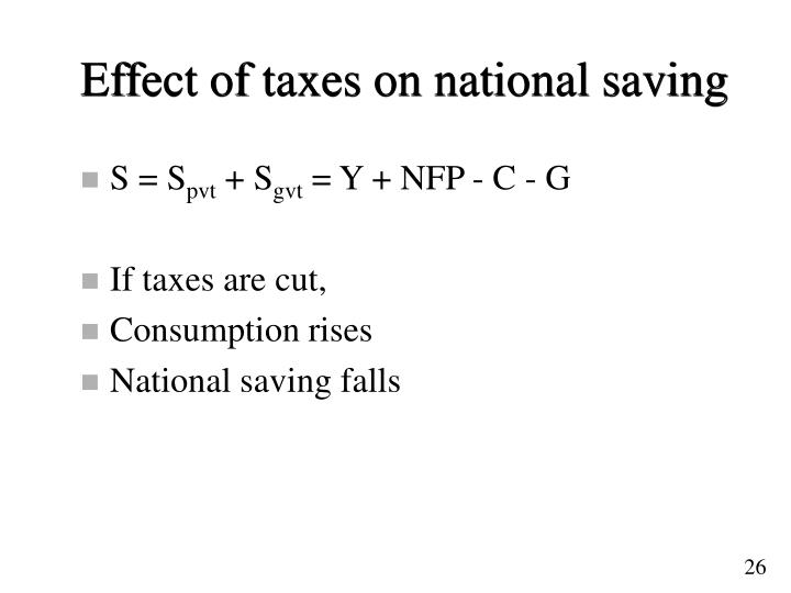 Effect of taxes on national saving